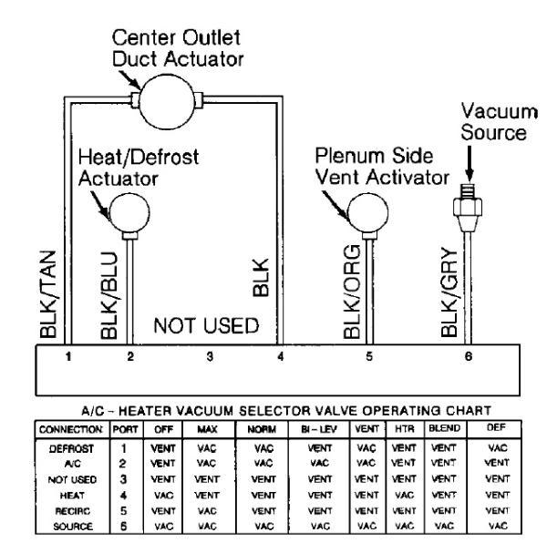 2000 Chevy Blazer 4x4 Vacuum Diagram