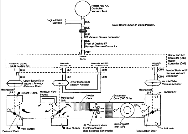 Hot Air All The Time Into Interior S 10 Forum Rh S10forum 1995 GMC Jimmy Engine Diagram Pickup Trailer Wiring Diagrams: 1995 GMC Jimmy Engine Diagram At Satuska.co
