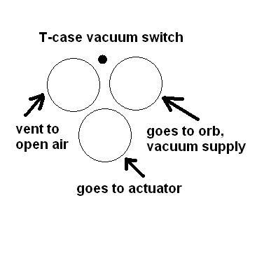 transfer case vaccum lines blazer forum chevy blazer forums 246 GM Transfer Case Diagram